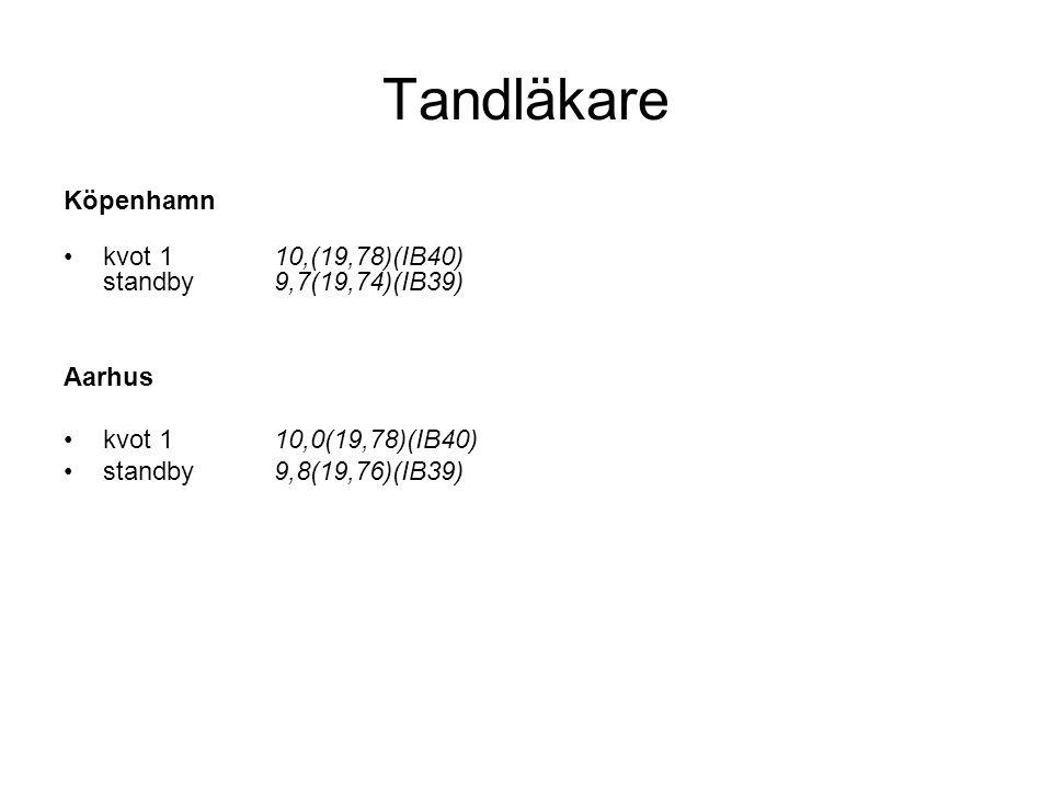 Tandläkare Köpenhamn kvot 1 10,(19,78)(IB40) standby 9,7(19,74)(IB39)