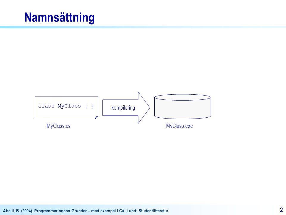 Namnsättning kompilering class MyClass { } MyClass.cs MyClass.exe