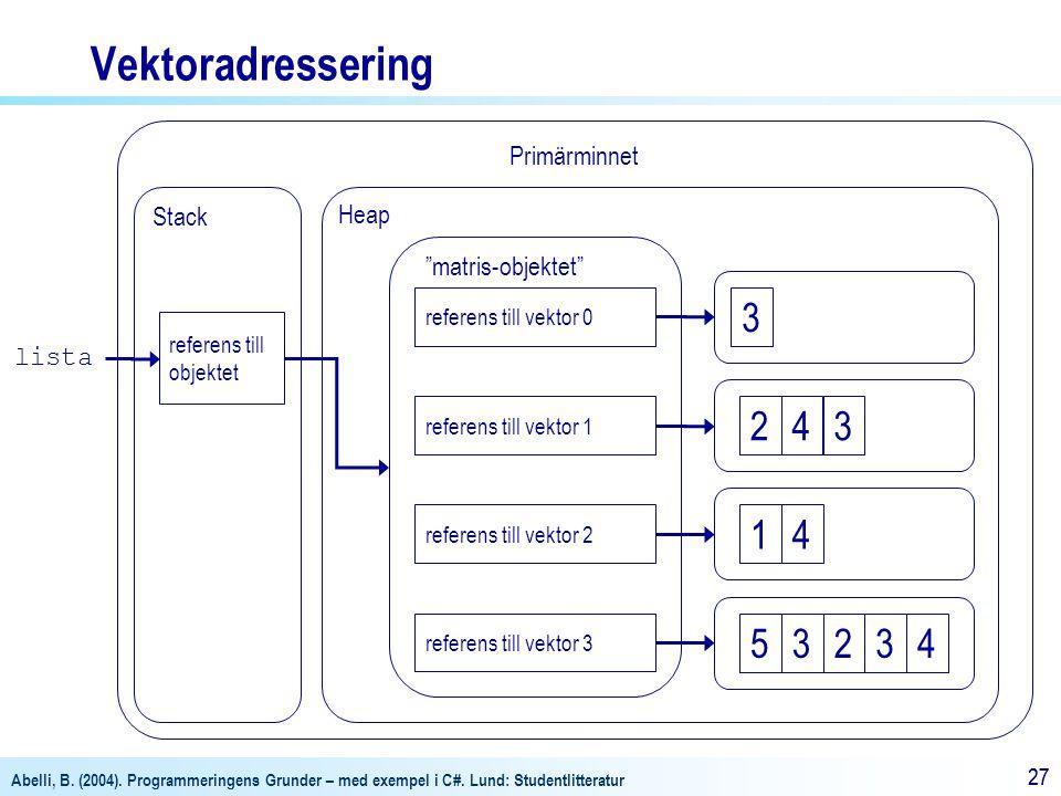 Vektoradressering 3 4 5 2 1 Primärminnet Stack Heap matris-objektet