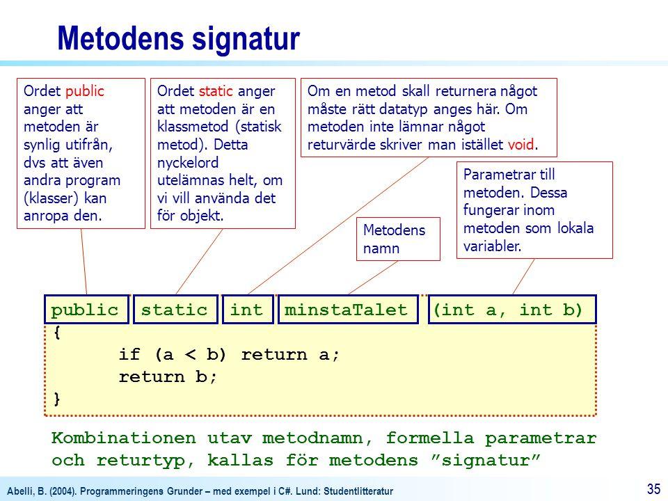 Metodens signatur public static int minstaTalet (int a, int b) {