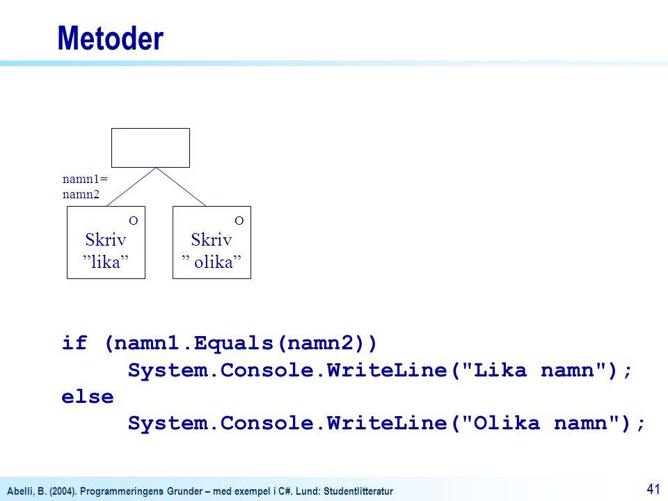 Metoder if (namn1.Equals(namn2))
