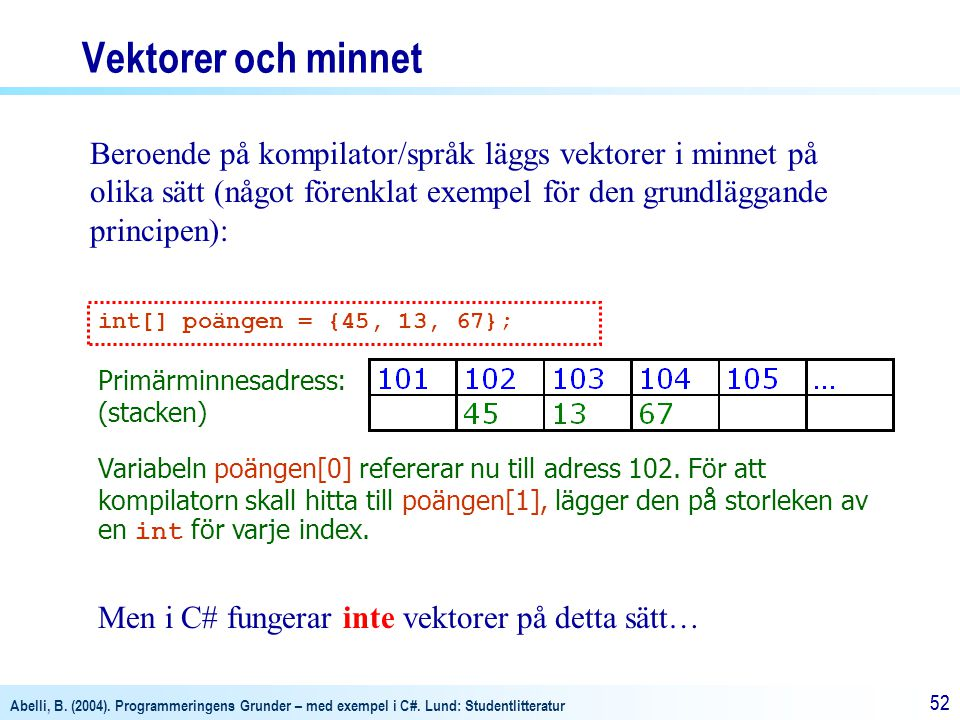 Vektorer och minnet Beroende på kompilator/språk läggs vektorer i minnet på olika sätt (något förenklat exempel för den grundläggande principen):