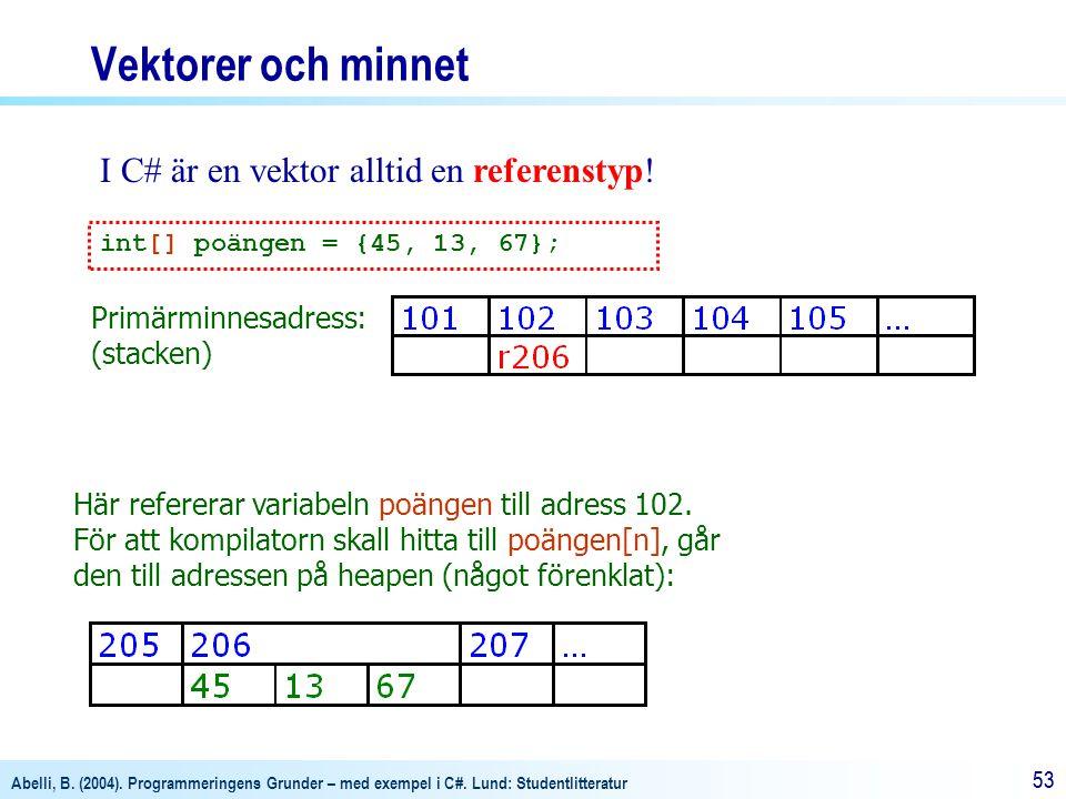 Vektorer och minnet I C# är en vektor alltid en referenstyp!