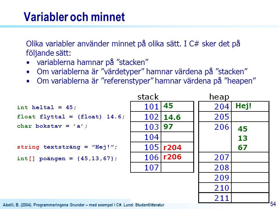 Variabler och minnet Olika variabler använder minnet på olika sätt. I C# sker det på följande sätt: