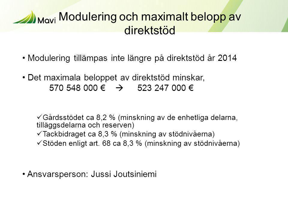 Modulering och maximalt belopp av direktstöd