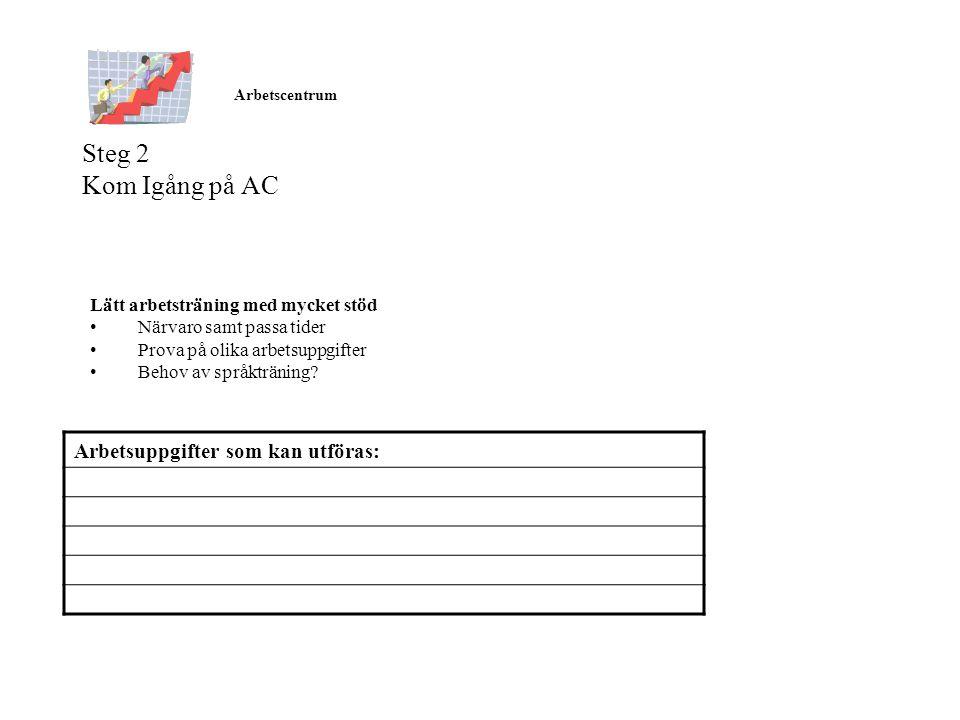 Steg 2 Kom Igång på AC Arbetsuppgifter som kan utföras: