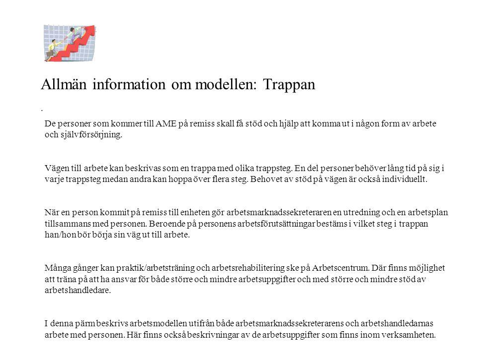 Allmän information om modellen: Trappan