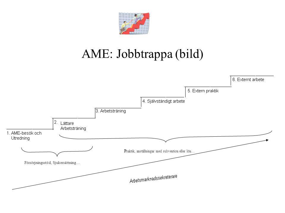 AME: Jobbtrappa (bild)