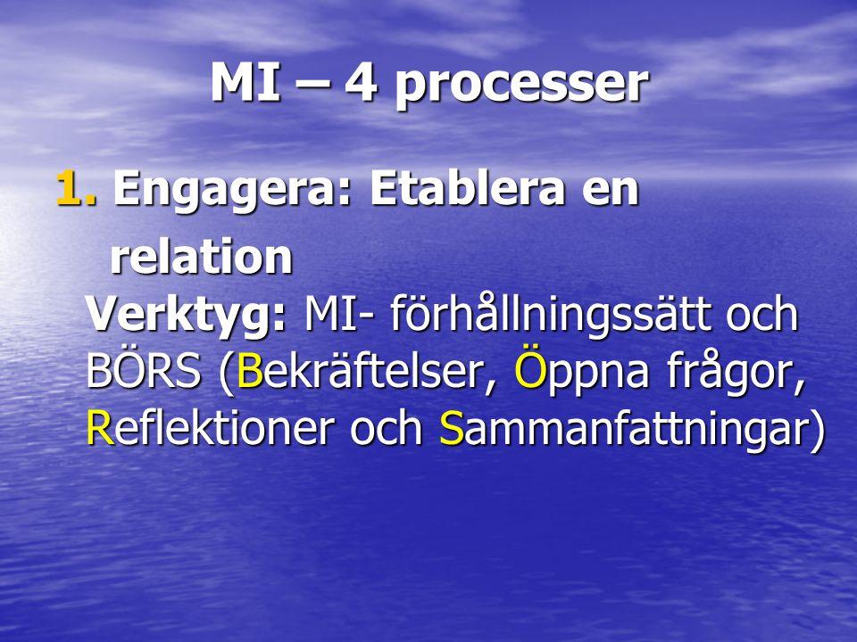 MI – 4 processer 1. Engagera: Etablera en