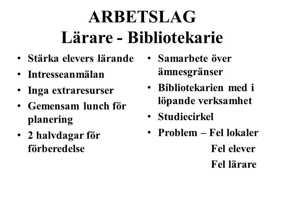 ARBETSLAG Lärare - Bibliotekarie