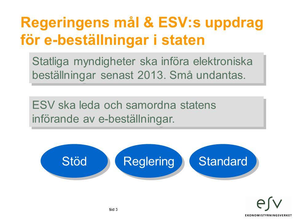 Regeringens mål & ESV:s uppdrag för e-beställningar i staten