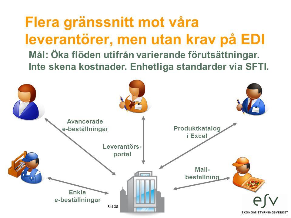 Flera gränssnitt mot våra leverantörer, men utan krav på EDI