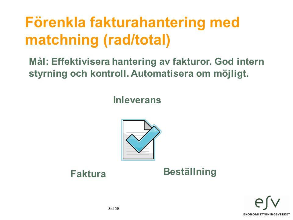 Förenkla fakturahantering med matchning (rad/total)