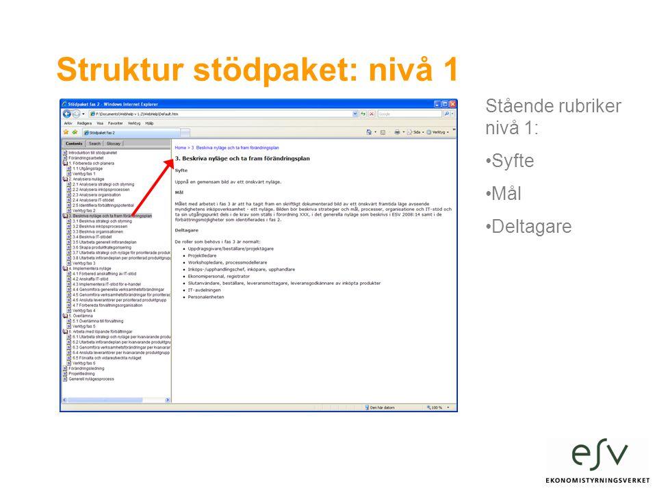 Struktur stödpaket: nivå 1
