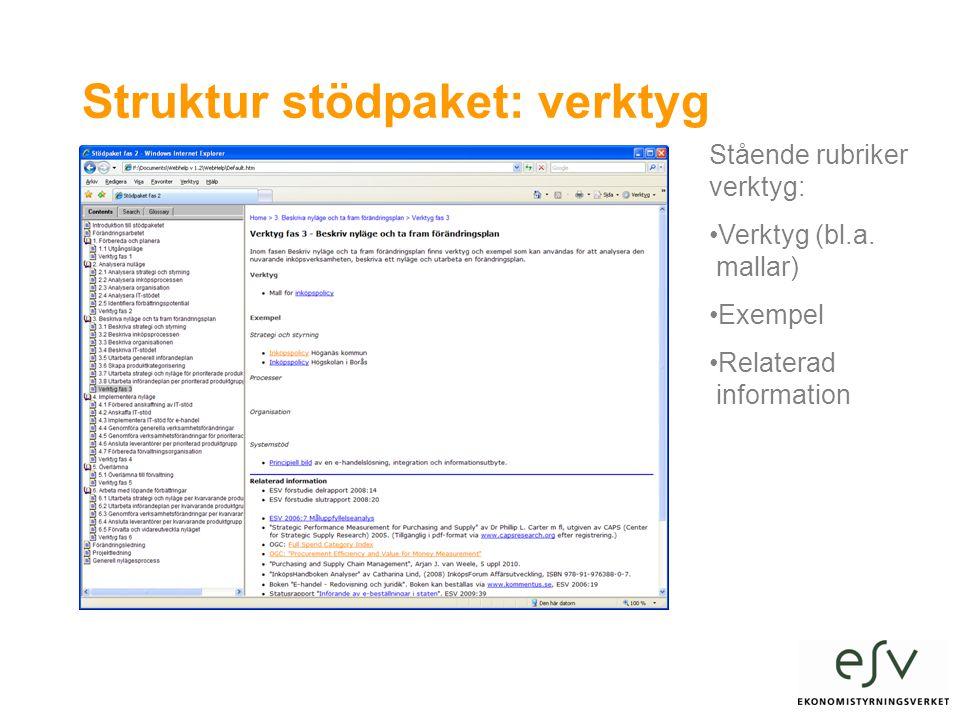 Struktur stödpaket: verktyg