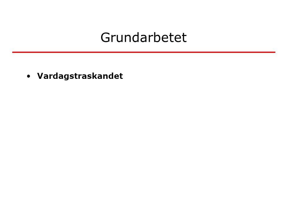 Grundarbetet Vardagstraskandet