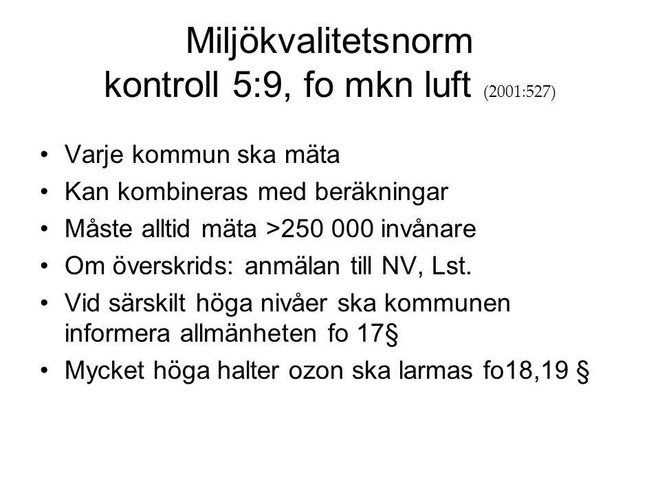 Miljökvalitetsnorm kontroll 5:9, fo mkn luft (2001:527)