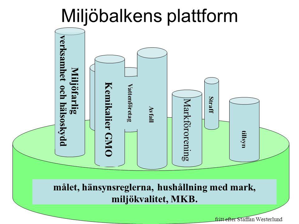 Miljöbalkens plattform