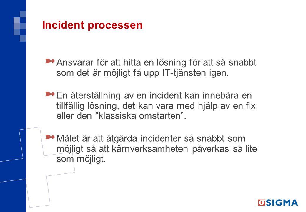 Incident processen Ansvarar för att hitta en lösning för att så snabbt som det är möjligt få upp IT-tjänsten igen.