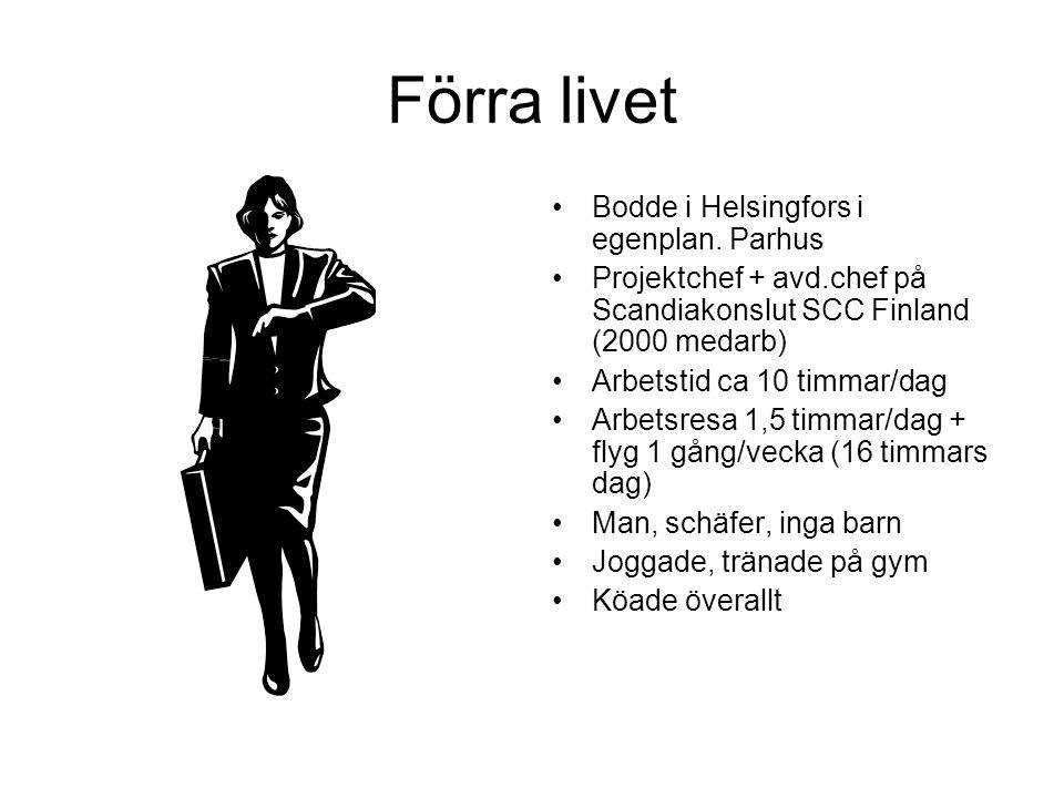 Förra livet Bodde i Helsingfors i egenplan. Parhus