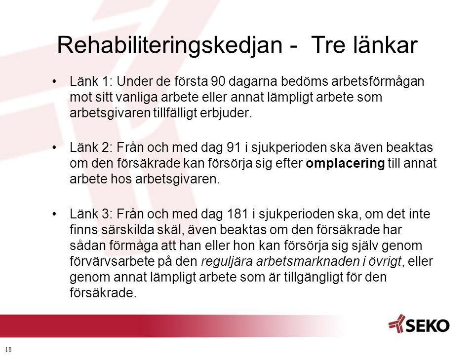 Rehabiliteringskedjan - Tre länkar
