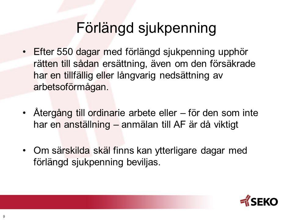 2017-04-03 Förlängd sjukpenning.