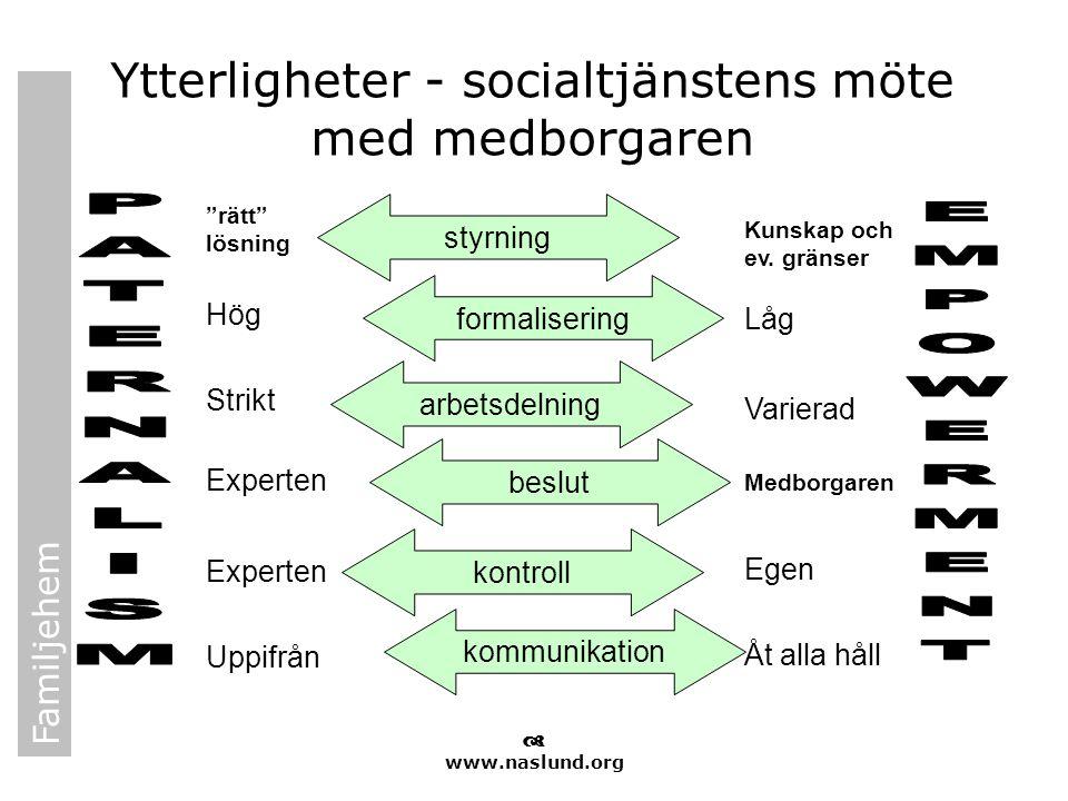 Ytterligheter - socialtjänstens möte med medborgaren