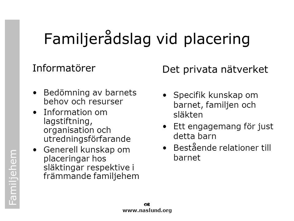 Familjerådslag vid placering