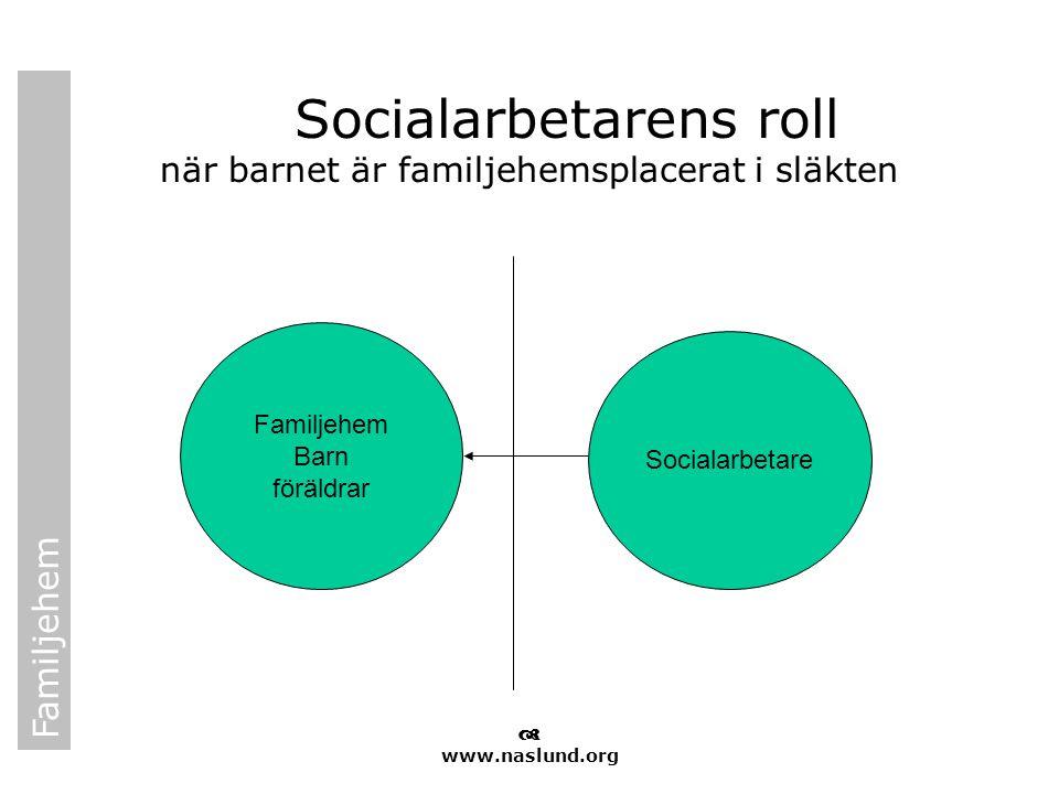 Socialarbetarens roll när barnet är familjehemsplacerat i släkten