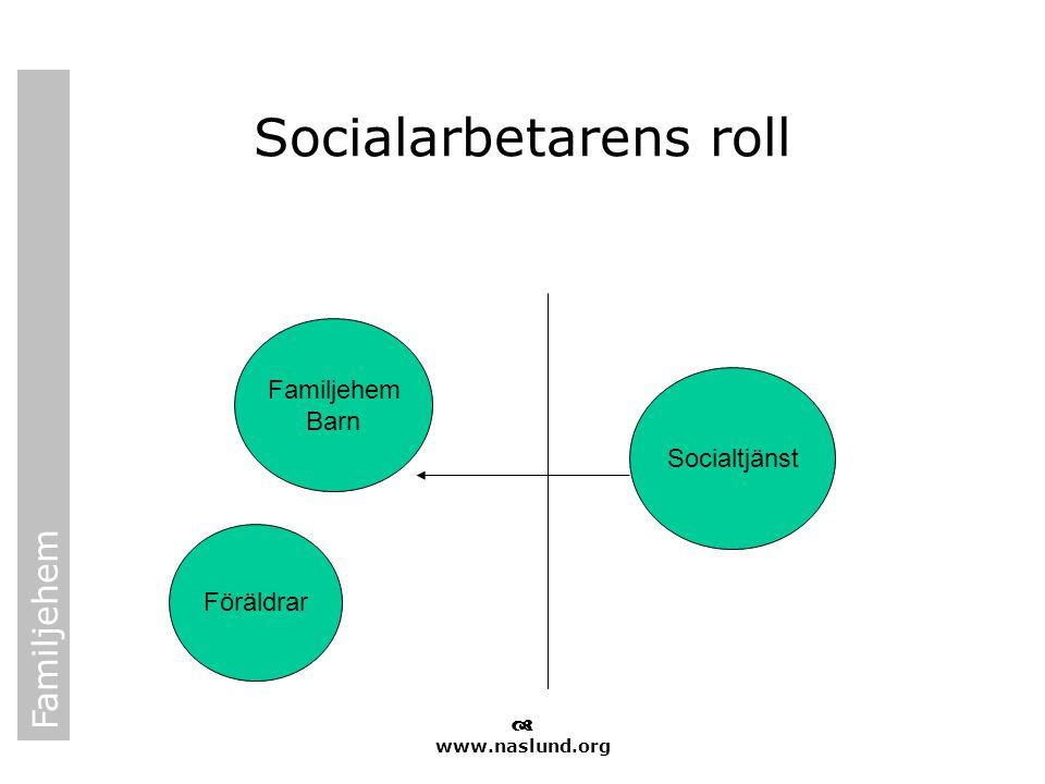 Socialarbetarens roll