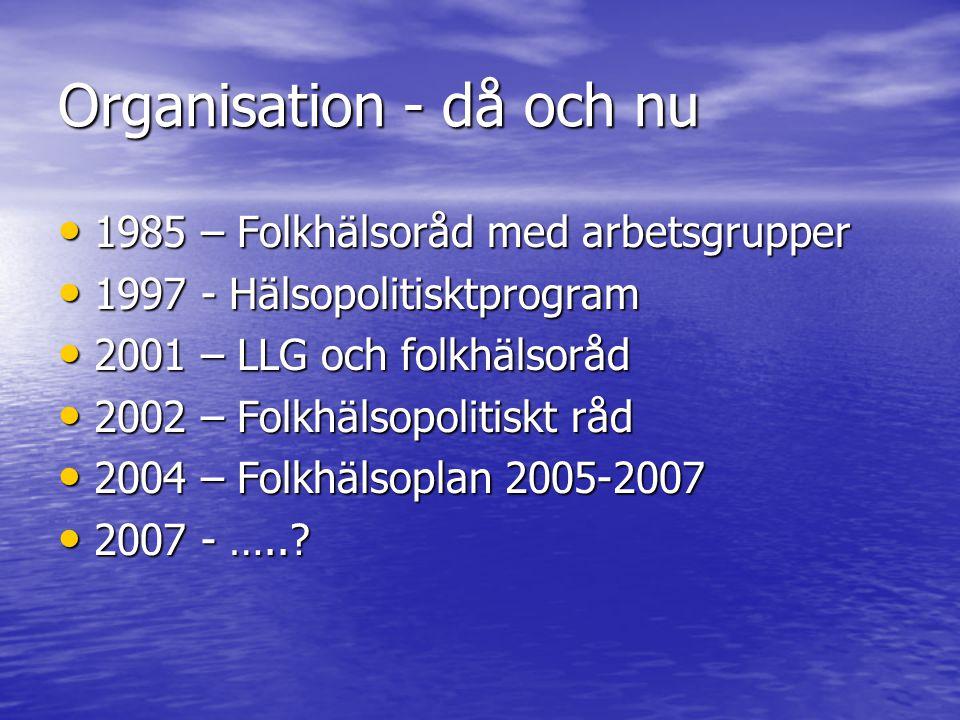 Organisation - då och nu