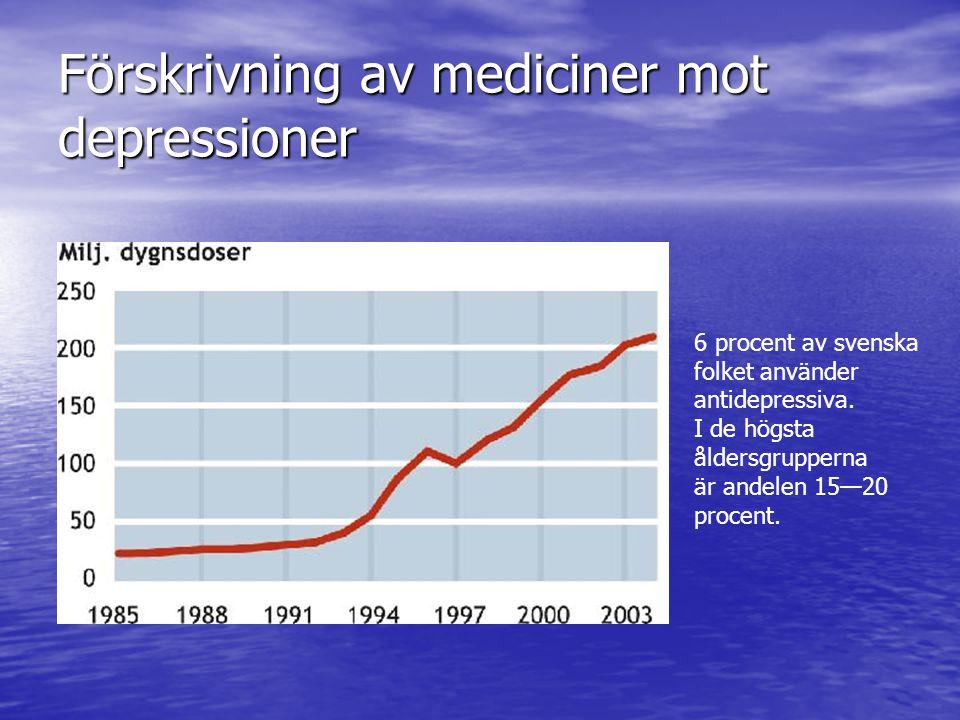 Förskrivning av mediciner mot depressioner