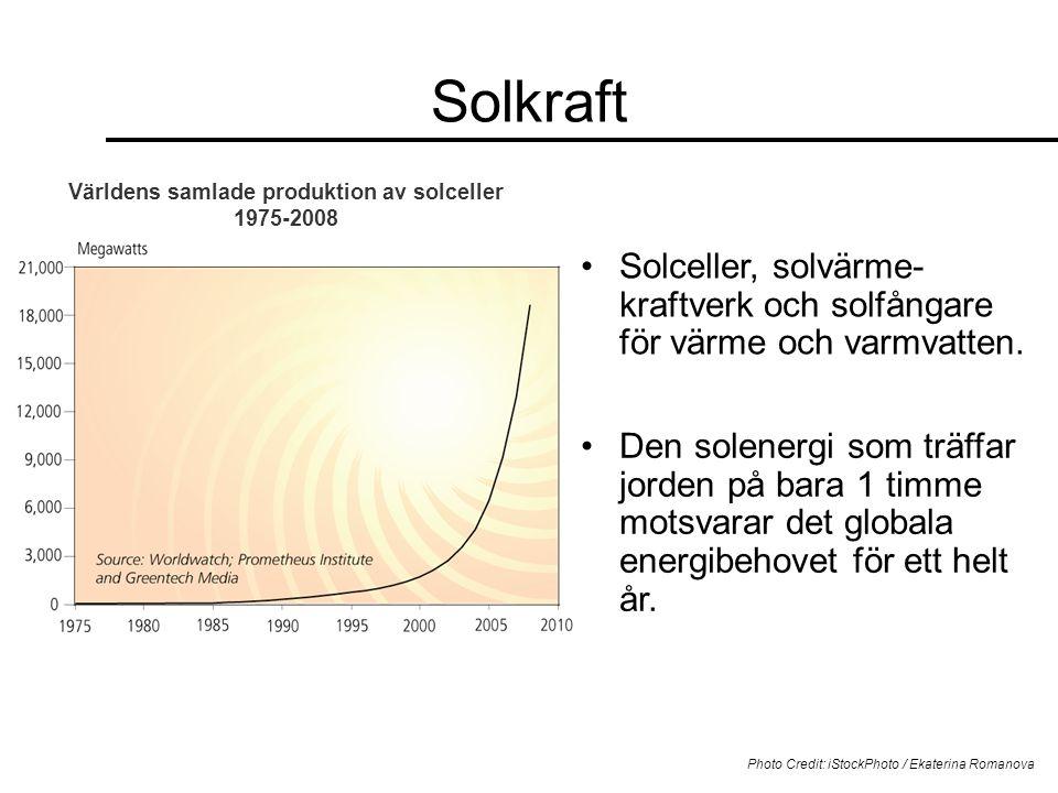 Världens samlade produktion av solceller 1975-2008
