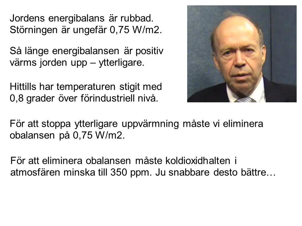 Jordens energibalans är rubbad. Störningen är ungefär 0,75 W/m2.