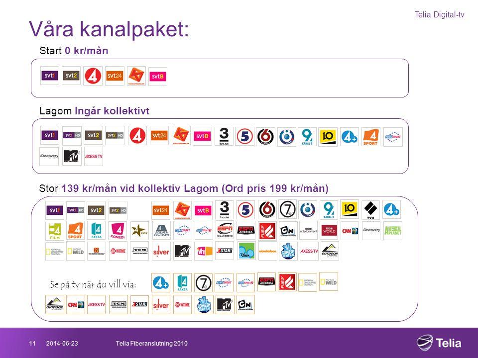 Våra kanalpaket: Start 0 kr/mån Lagom Ingår kollektivt