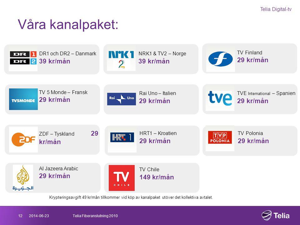 Våra kanalpaket: Telia Digital-tv DR1 och DR2 – Danmark 39 kr/mån