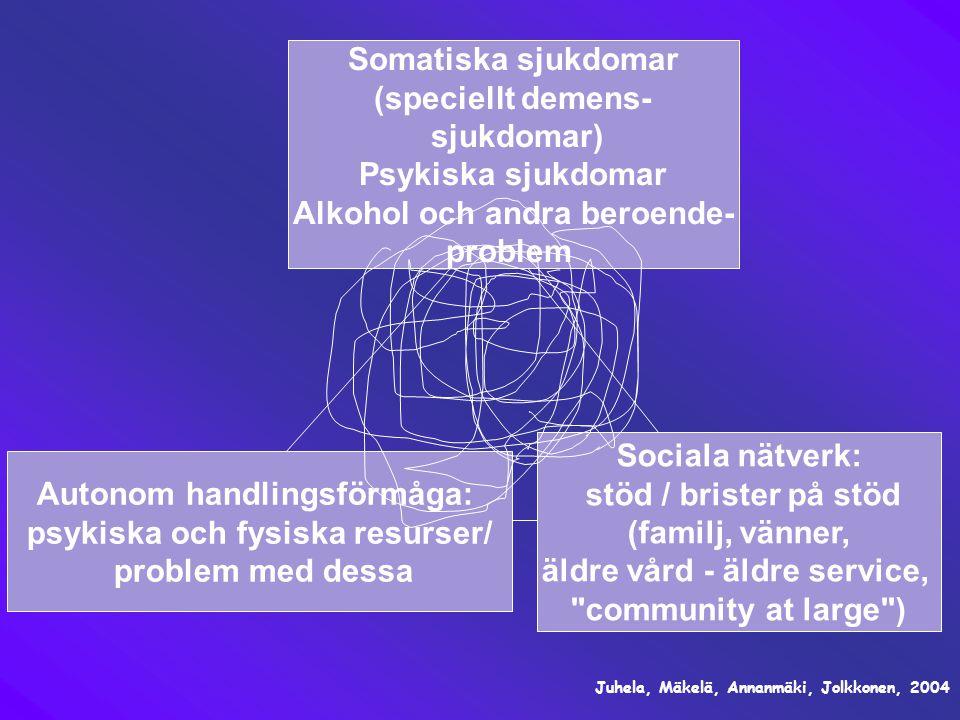 Alkohol och andra beroende- problem