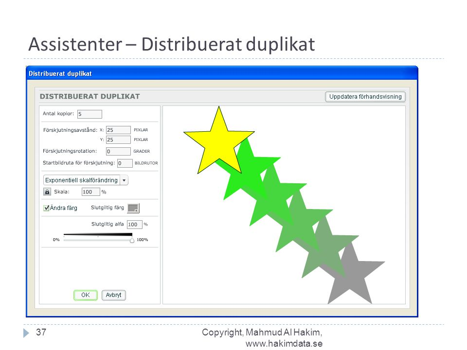 Assistenter – Distribuerat duplikat