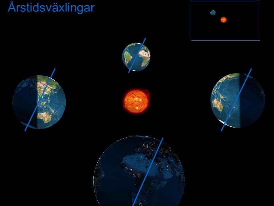 Årstidsväxlingar Årstidsväxling. PÅ vilket sätt är jordens lutning orsaken till olika årstider