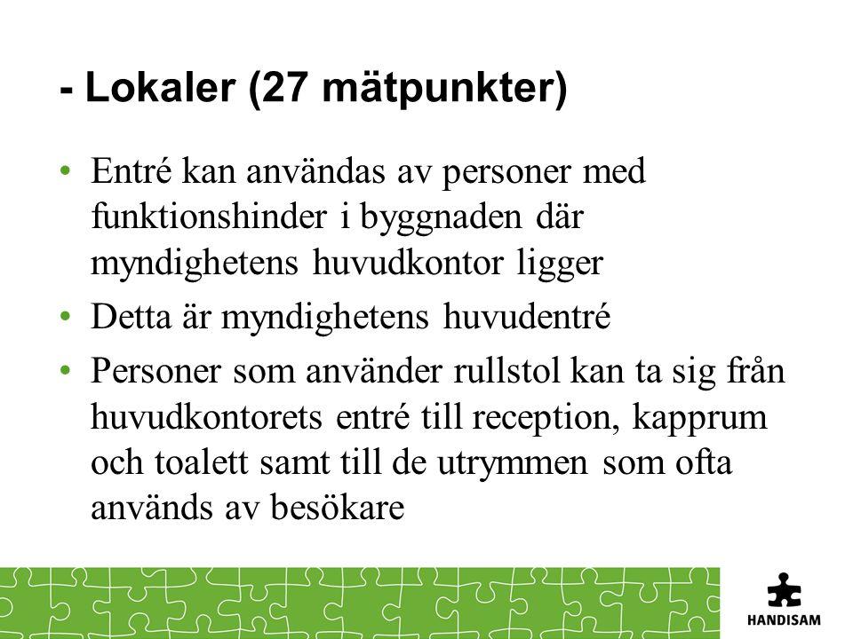- Lokaler (27 mätpunkter)