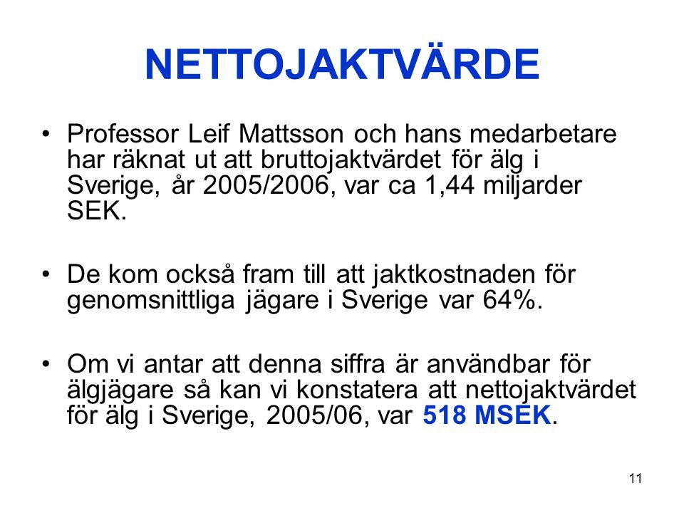 NETTOJAKTVÄRDE