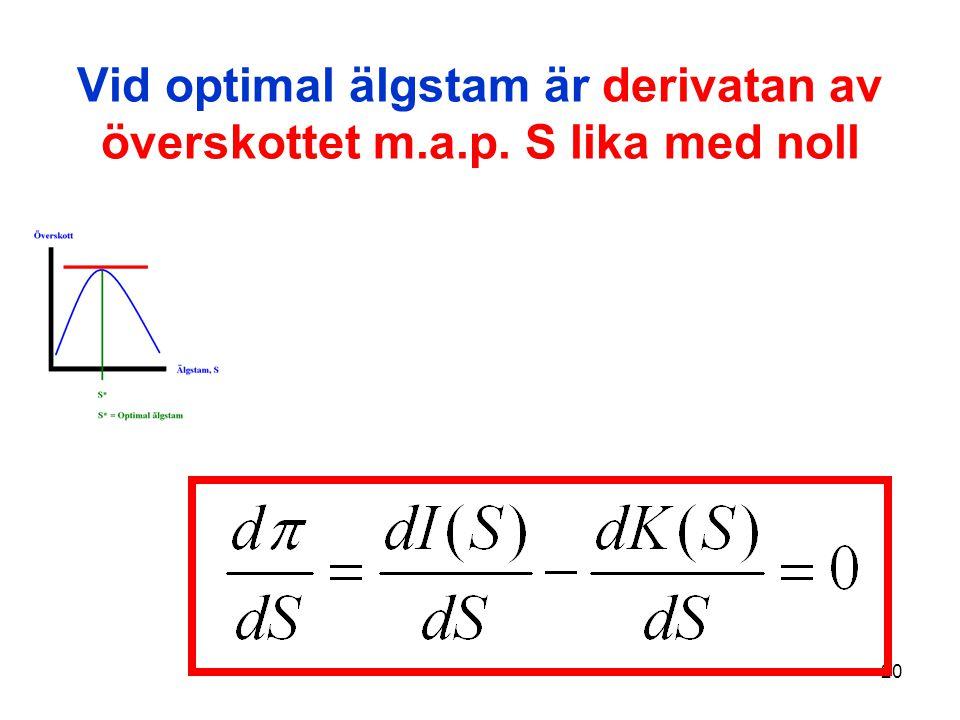 Vid optimal älgstam är derivatan av överskottet m.a.p. S lika med noll