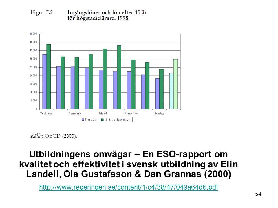 Utbildningens omvägar – En ESO-rapport om kvalitet och effektivitet i svensk utbildning av Elin Landell, Ola Gustafsson & Dan Grannas (2000)