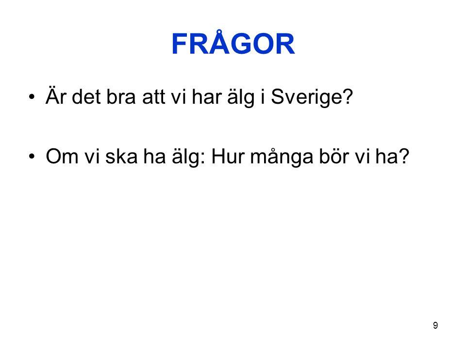 FRÅGOR Är det bra att vi har älg i Sverige