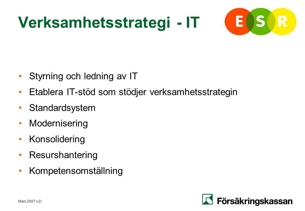 Verksamhetsstrategi - IT