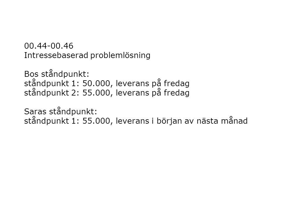 00.44-00.46 Intressebaserad problemlösning Bos ståndpunkt: ståndpunkt 1: 50.000, leverans på fredag ståndpunkt 2: 55.000, leverans på fredag Saras ståndpunkt: ståndpunkt 1: 55.000, leverans i början av nästa månad