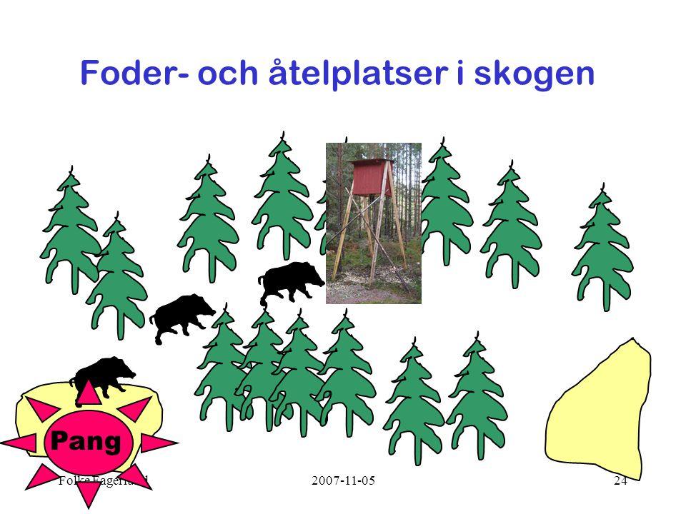 Foder- och åtelplatser i skogen