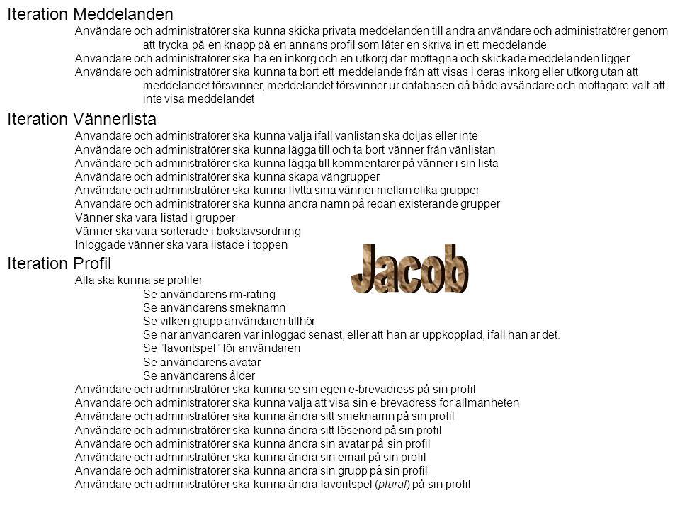 Jacob Iteration Meddelanden Iteration Vännerlista Iteration Profil