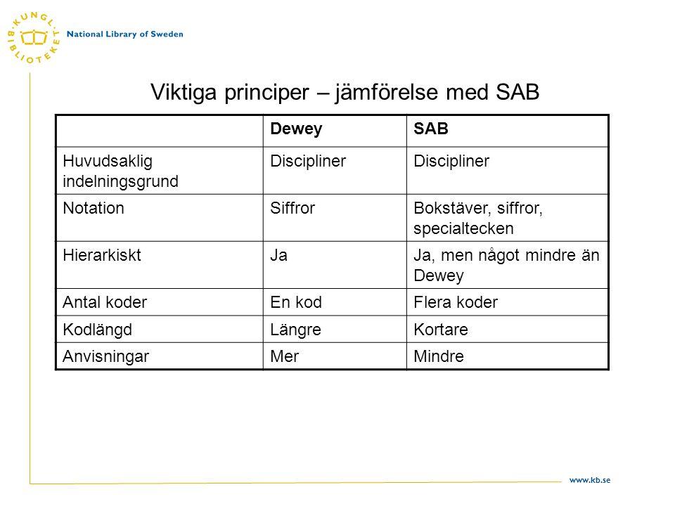 Viktiga principer – jämförelse med SAB