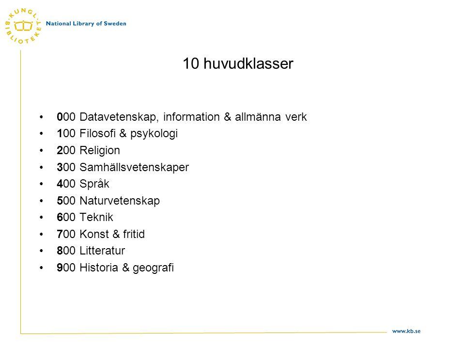10 huvudklasser 000 Datavetenskap, information & allmänna verk